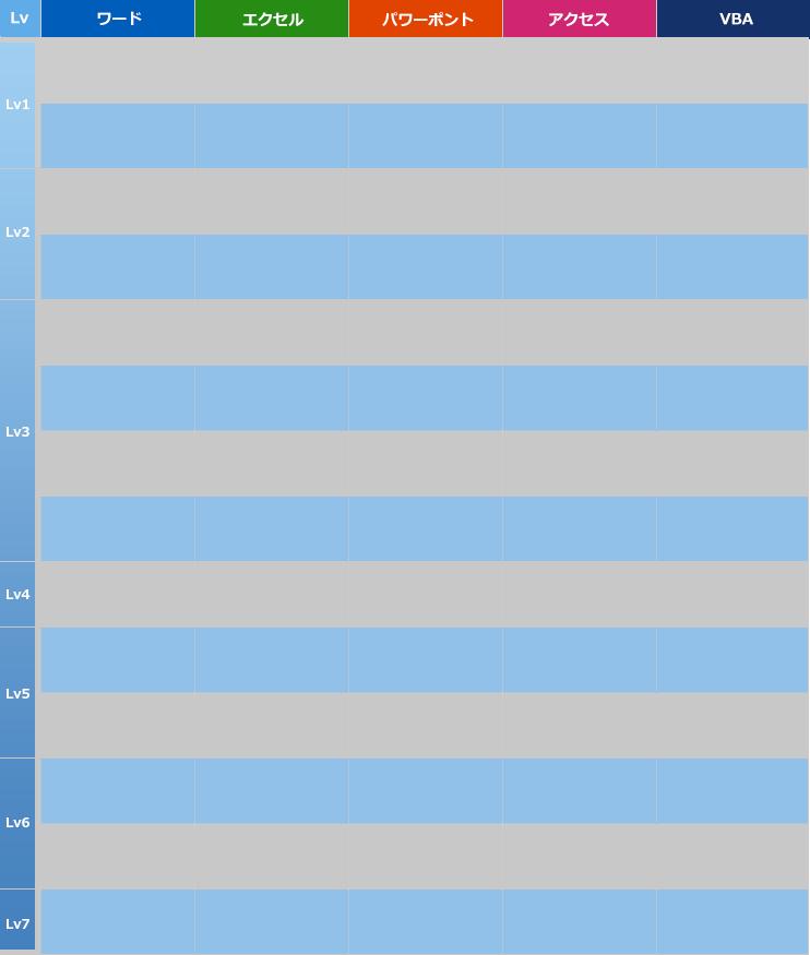 初級 エクセル パソコン教室が教える!超初心者~上級者までExcel(エクセル)をレベルにわけて説明!