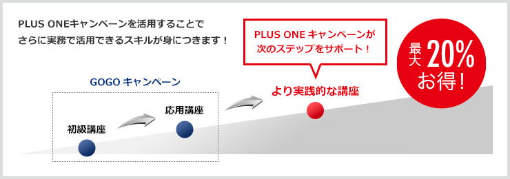 PLUE ONEキャンペーンのご案内